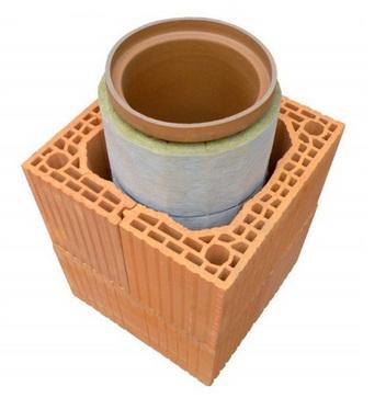 Керамический дымоход для камина