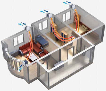 Как проверить работоспособность вентиляции в жилом помещении?