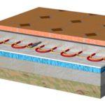 Устройство теплого пола (электрического). Технология устройства электрических теплых полов